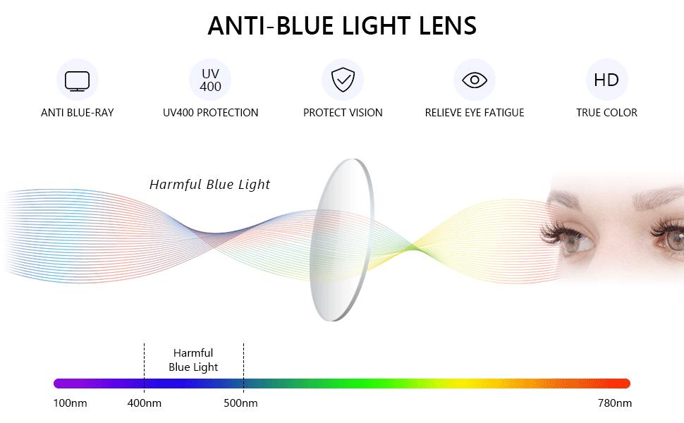 anti fog safety glasses
