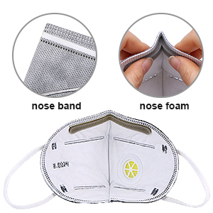 Anti-fog Nose Band and Nose Foam