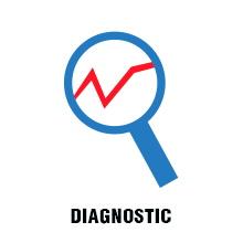 STAGE 1 - DIAGNOSTIC