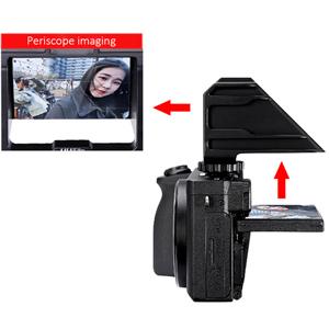 Periscope Imaging