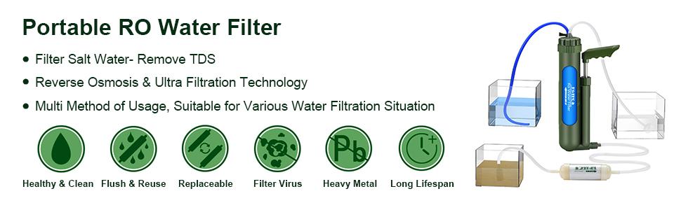 Unique RO water Filter