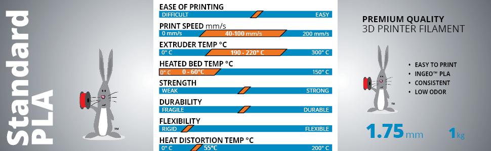 3D Fuel Standard 1.75mm PLA Filament Spec Sheet