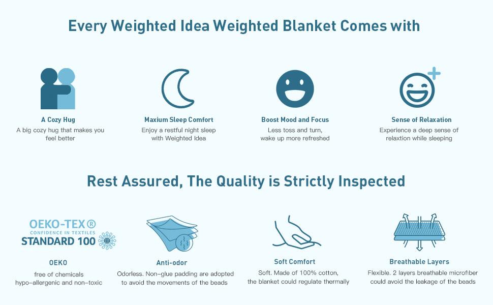 Weighted Idea Premium Weighted Blanket15 lbs48/'/'x78/'/'CottonGreyor