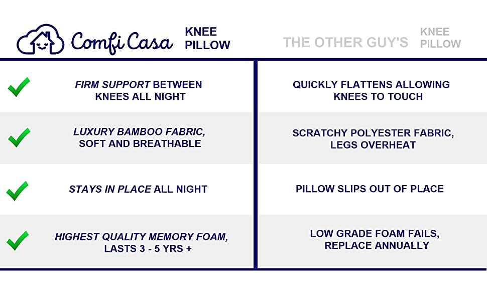 knee pillows for sleeping leg pillows for sleeping