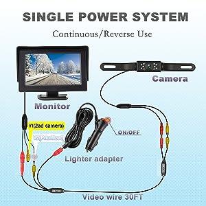 back up camera and monitor kit