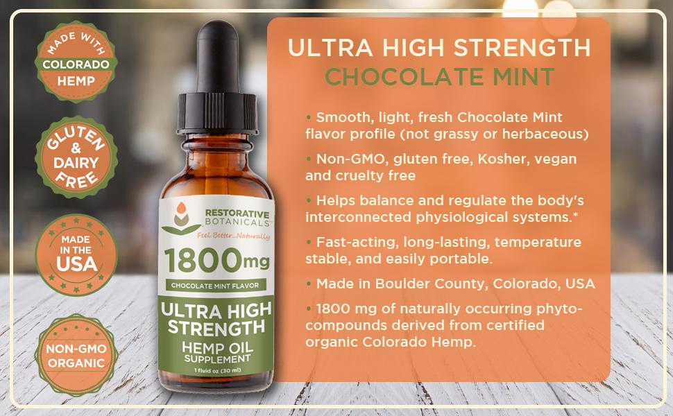 Ultra High Strength 1800 Chocolate Mint