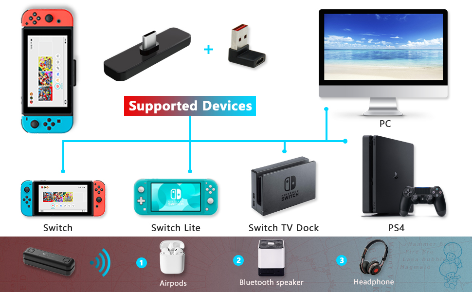 Compatible with Nintendo Switch,Switch Lite,PS4,PC