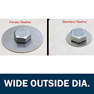 wide washer