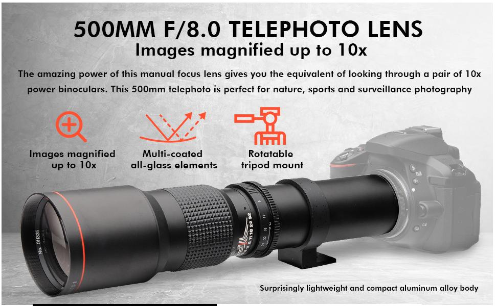 camera telephoto lens