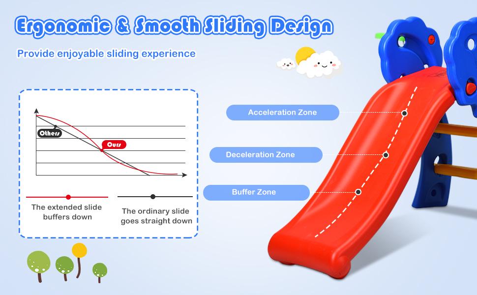 smooth sliding