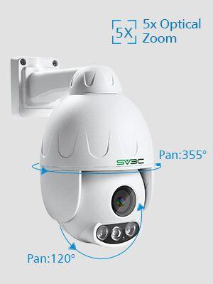 PTZ POE Camera