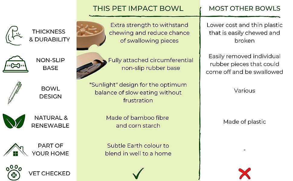 slow feeder bowl bamboo fibre natural