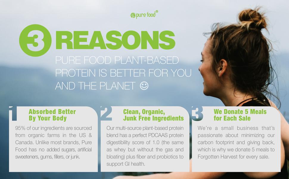 best vegan protein powder on amazon
