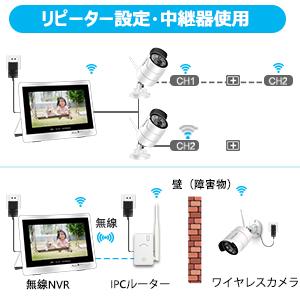 監視カメラ WIFI