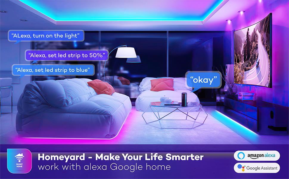 Homeyard - Make Your Life Smarter