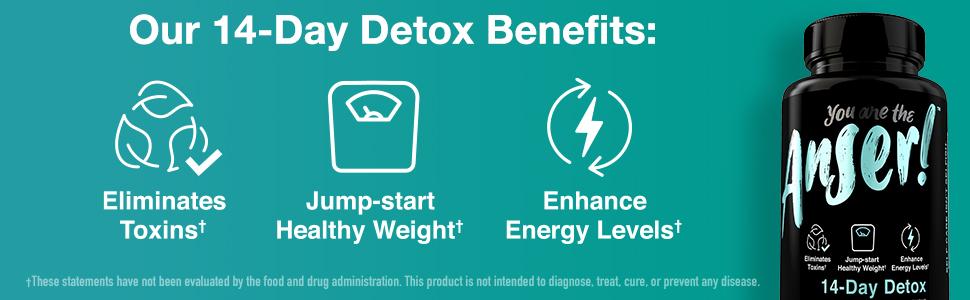 Anser14 day detox