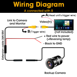 Amazon Com Backup Front Side View Camera No Distortion Effect Starlight Night Vision Hd Waterproof Ip69k Metal Flush Or Bracket Mount Natika Reverse Rear View Backup Camera For Cars Pickup Trucks Suvs Rvs Vans Car