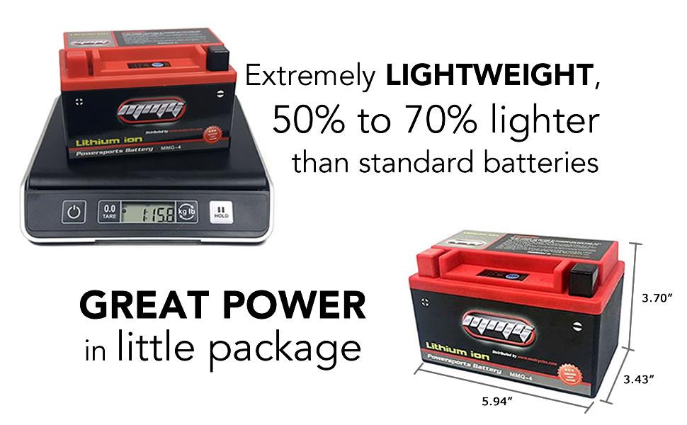 Powersports JMT Lithium battery for Honda CB