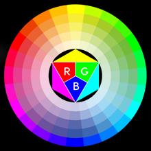 Wifi led strip lights - RGB colors
