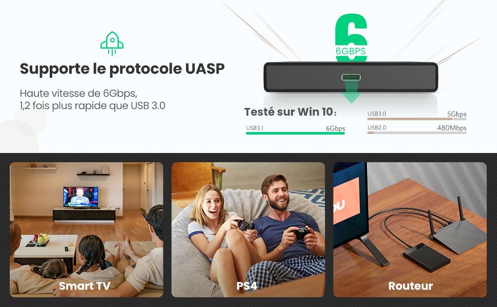 super vitesse& supporte Smart TV, PS4, Routeur