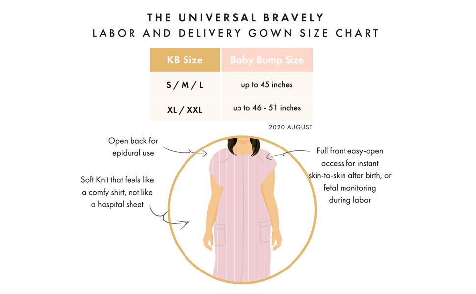 Universal Labor and Delivery Gown Size Chart