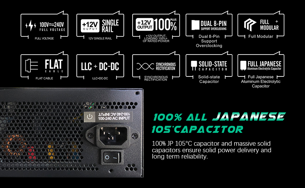 full modular power supply