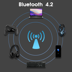 Android tv box Android box tv box Android tv box 10.0 Android box 10.0