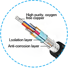 Multi-layer Shield