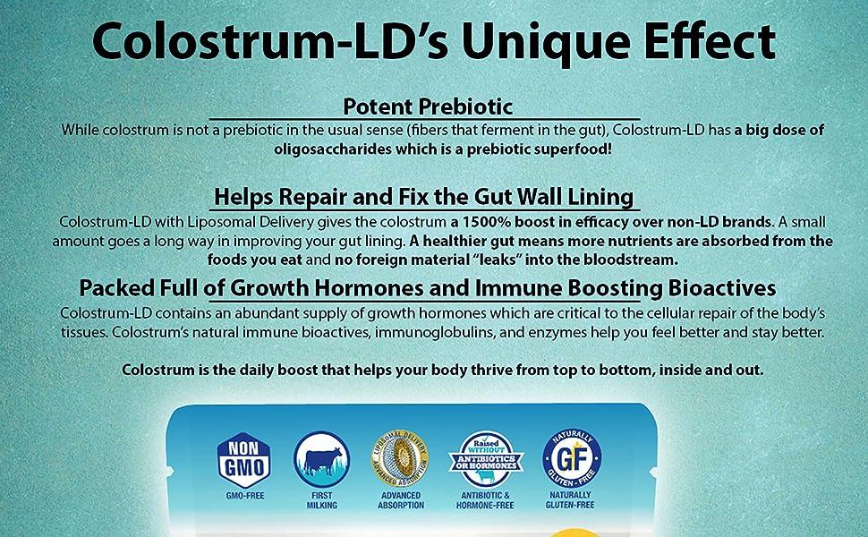 Colostrum-LD's benefit