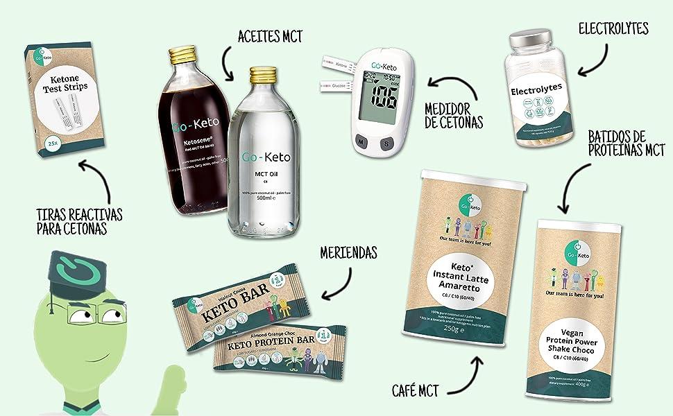 Go-Keto MCT Vegan Protein Shake Choco, 400 g en polvo | con MCT de aceite de coco para su dieta ceto | proteína vegana de proteína de guisante y ...