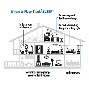 where to place norbsleep in home