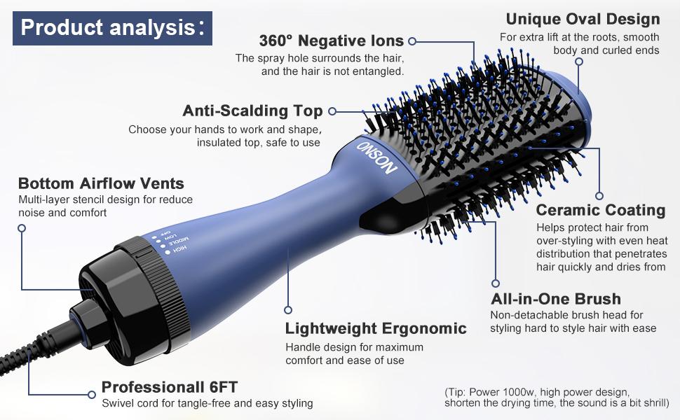 3 hot air brush