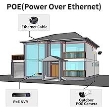 Power over Ethernet Plug-Play
