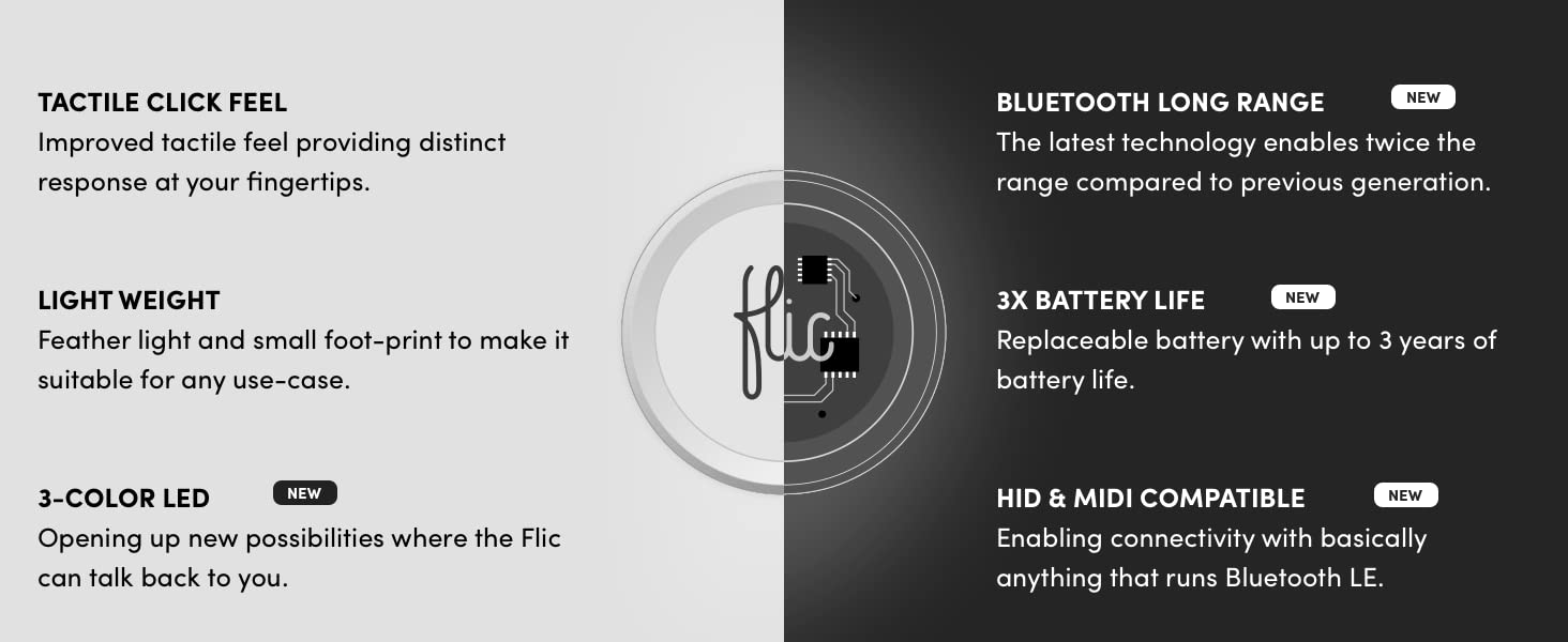 Button Specifications