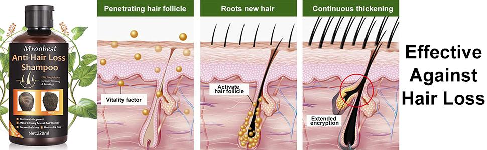 Hair Thickening Shampoo