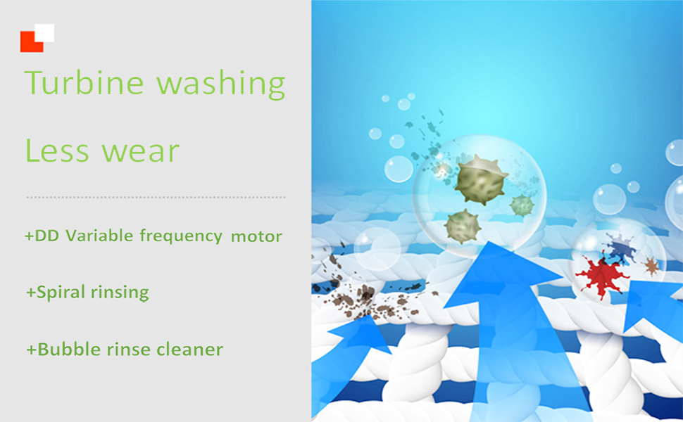Turbine washing