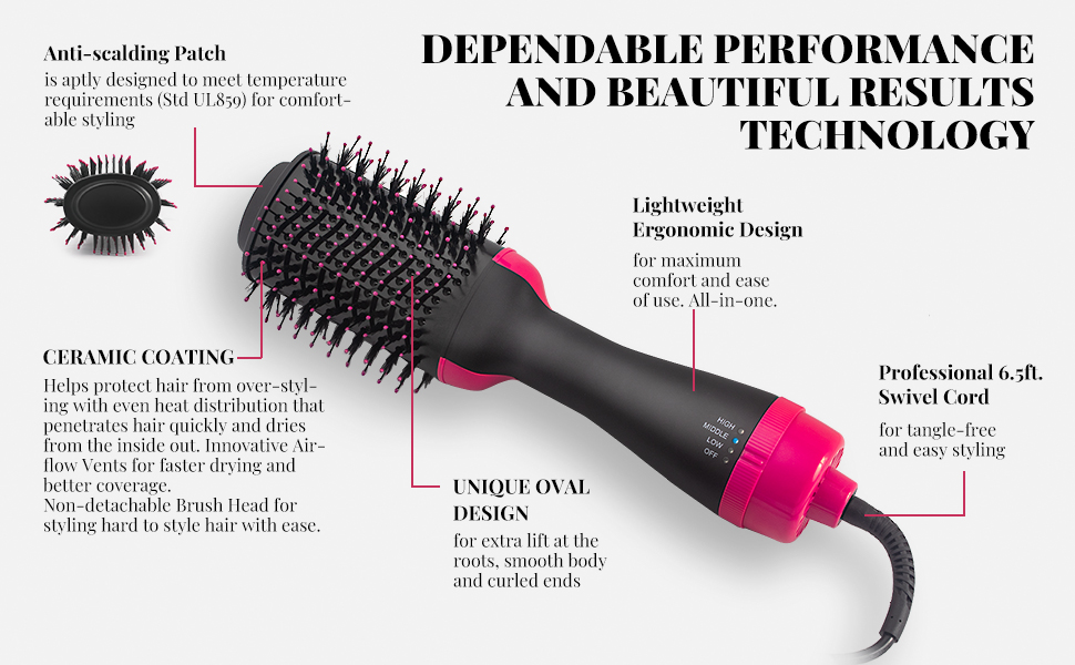 SanMoz one step Hair blow dryer brush styler volumer