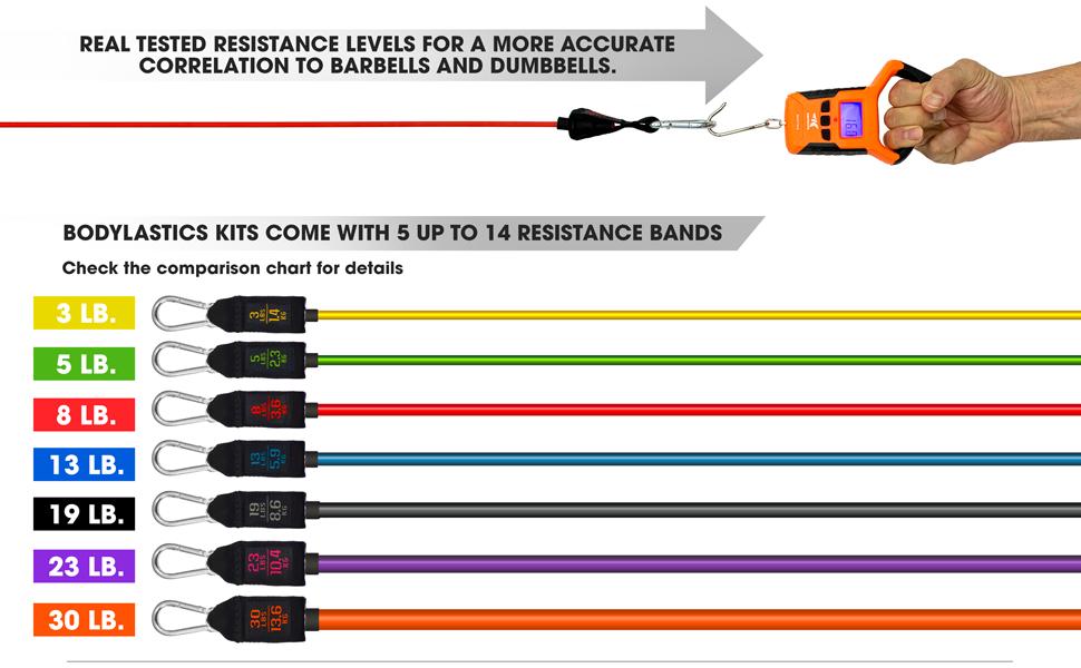 resistance bands for men, bodylastics, resistance bands bodylastics, resistance bands for arms