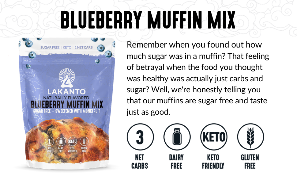 blueberry muffin, sugar free, keto, gluten free, low carb