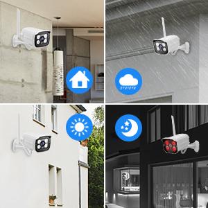 Rainproof