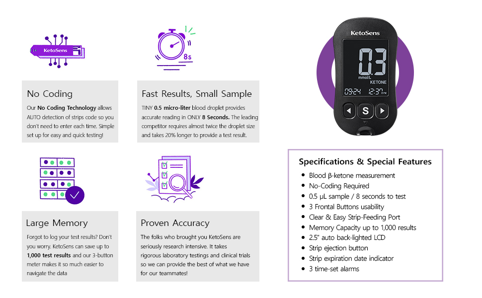 Product specifications and special features