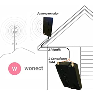 Antena WiFi Wonect 50dBi exterior con conectores N y cable ...