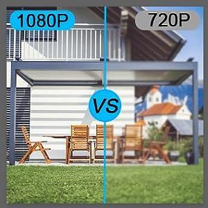 güneş kamerası 1080P