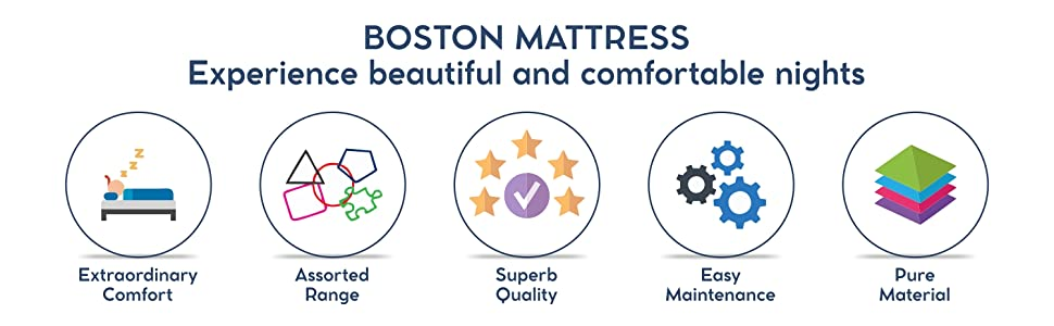 Boston Hotel Comfort 6 Inch Pocket Spring Single Size Mattress (72 x 35 x 6 Inch)