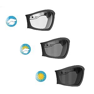 photochromic lenses
