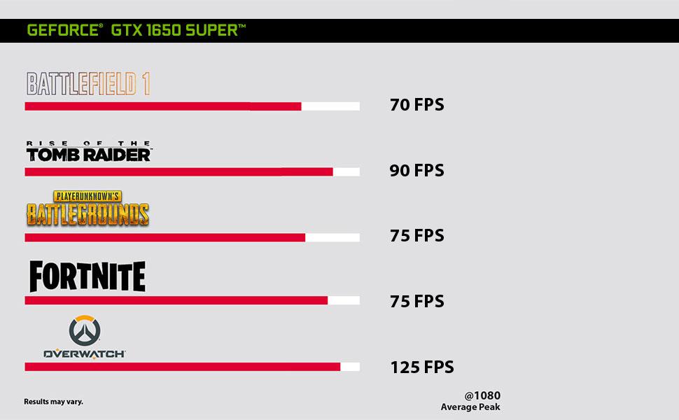 benchmark 1650 super