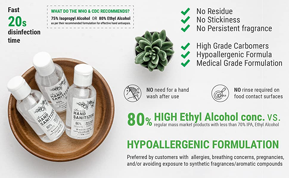 iluvia sanitizer benefits best sanitizer hyopoallergenic IPA