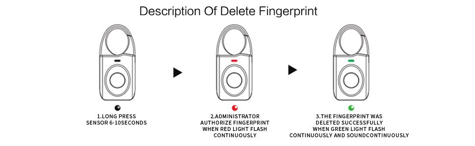 Fingerprint Padlock, Smart Keyless Security Locker Lock Fingerprint Lock