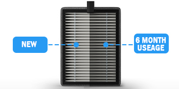 3-stage HEPA filtration system