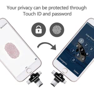 Protect your data and lock your card reader with touch id and passcode in your iphone and ipad